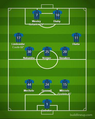 Composition du Club de Bruges