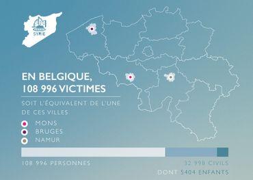 Combien de victimes en Belgique si nous connaissions un conflit similaire à celui de la Syrie ?