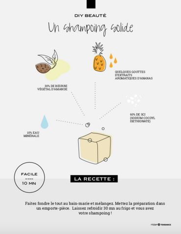 DIY Beauté : un shampoing solide