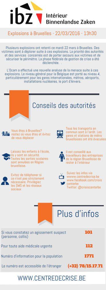 Attentats à Bruxelles: voici les recommandations du centre de crise