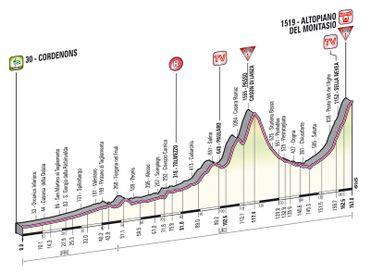 La 10e étape du Giro le résumé en direct live