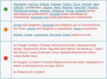 Liste actualisée des pays accessibles aux Belges : Malte et la Norvège passent en zone verte, la Suède orange
