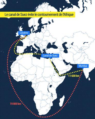 Canal de Suez: la petite et la grande histoire d'un ouvrage convoité