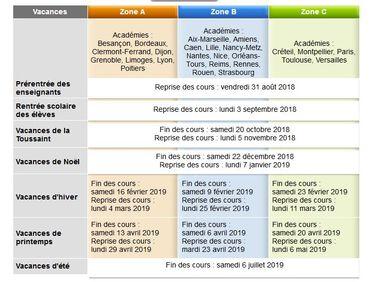 Congés scolaires en France