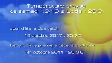 Vers un record de température pour ce samedi ?