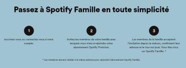 """Capture d'écran des conditions générales de Spotify concernant la formule """"Famille""""."""