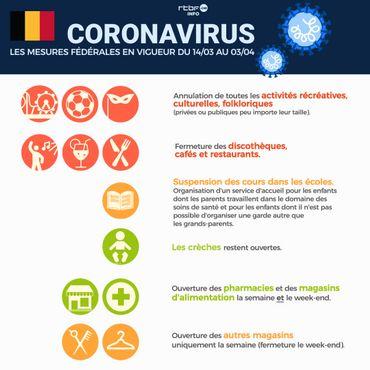 Coronavirus en Belgique: toutes les questions que vous vous posez sur les mesures prises par le gouvernement fédéral