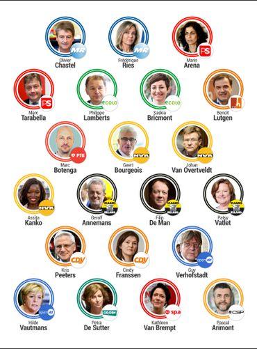 Européennes 2019: voici les 21 eurodéputés belges