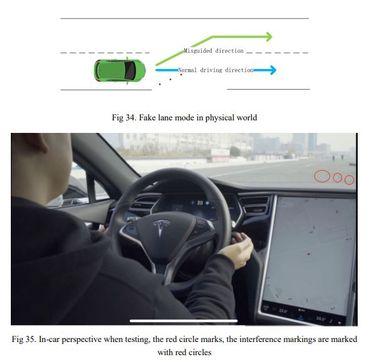 Explications en schéma et photo du dispositif mis au point par les chercheurs du Tencent Keen Security Lab.