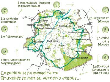 la Promenade Verte est divisé en 7 sections représentant différentes facettes des paysages de la région bruxelloise.