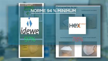 Comparatif entre le rapport d'IDEWE et HEX pour le même lot de masques