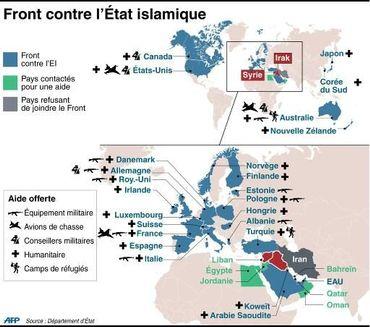 Carte du monde indiquant le niveau d'engagement des partenaires du front contre l'Etat islamique.