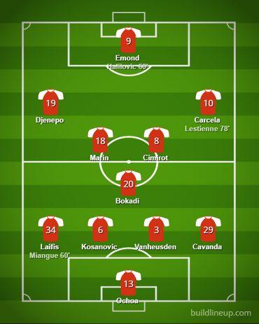 Rétro PO1 8 avril 2019 le FC Bruges corrige le Standard