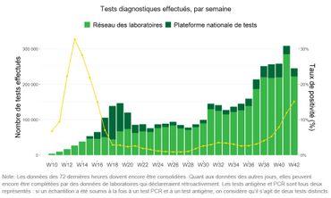 Coronavirus en Belgique ce 17octobre: encore plus de 10.000 contaminations enregistrées en 24h