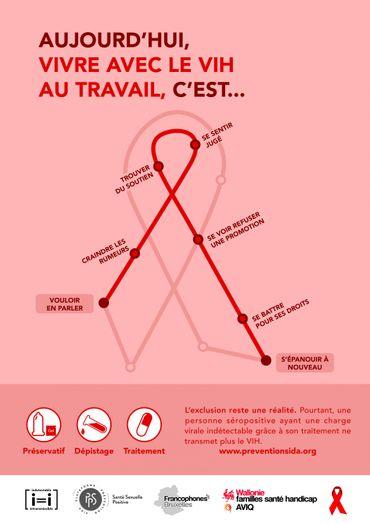 SIDA: Où en est la contamination?