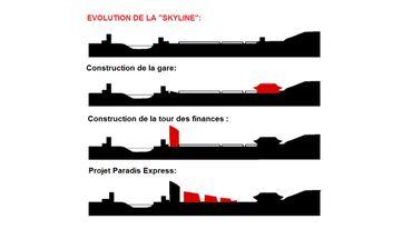 """L'étude d'incidences commence, pour le projet """"Paradis Express"""", aux Guillemins"""