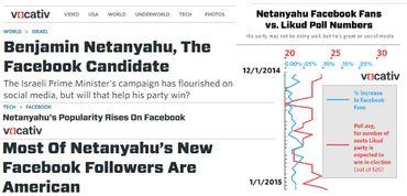 Journal du Web : les élections israéliennes vues du web