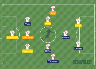 Inter (2014-2015)