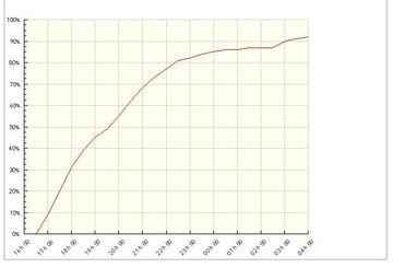 Les statistiques de dépouillement du ministère de l'Intérieur lors du scrutin de 2014.