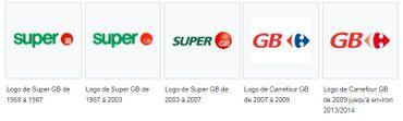 """L'évolution du logo """"Super GB"""" vers le nom Carrefour."""