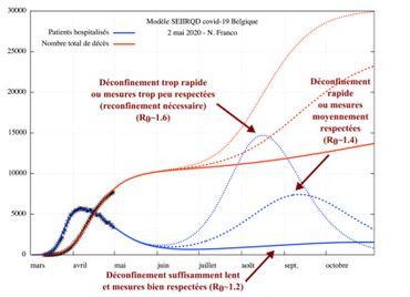 Il doit rester inférieur à 1,2 pour le déconfinement: comment calculer et influer sur le taux de reproduction du coronavirus?