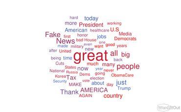 Plus un mot est utilisé par Donald Trump sur Twitter, plus il apparait en gros dans le nuage de mots clés ci-dessus.