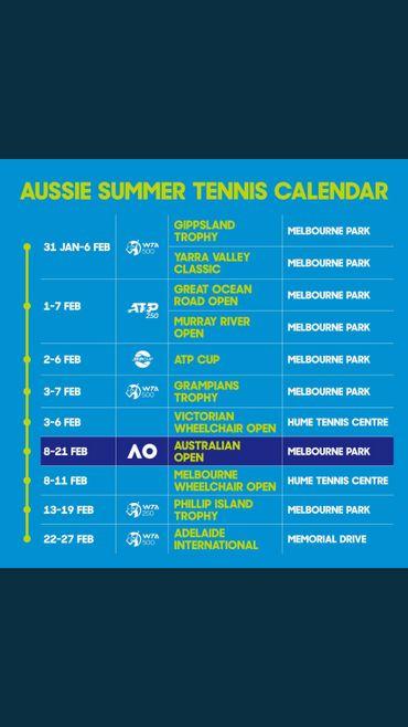 Le programme des prochaines semaines, à Melbourne