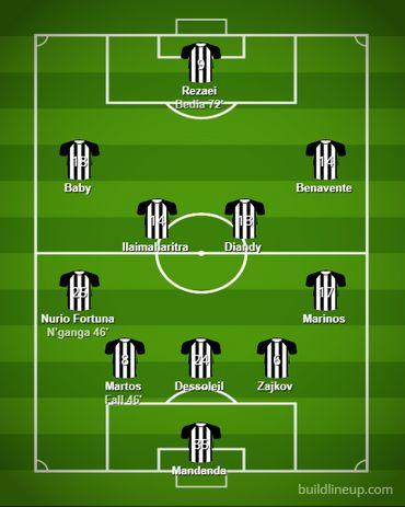 Composition du Sporting de Charleroi
