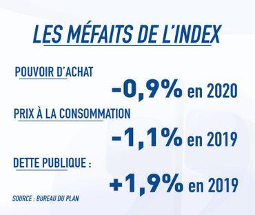 """Les """"oublis"""" de Charles Michel dans """"L'Interview"""""""