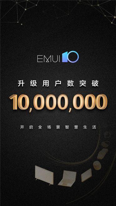 Huawei revendique plus de 10 millions de smartphones sous EMUI 10