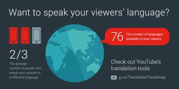 La langue comme outil pour multiplier le nombre de vues.