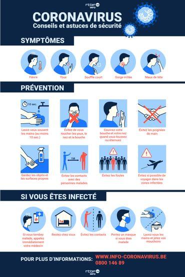 Coronavirus: tous les symptômes, infos et gestes essentiels en une infographie A4 à imprimer