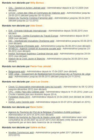 La liste des mandats non déclarés par les ministres wallons