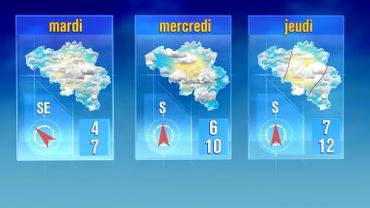 Météo : un temps gris et humide