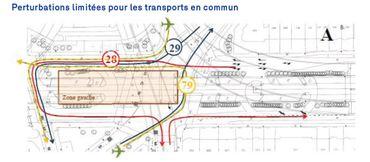 L'impact sur les transports en commun