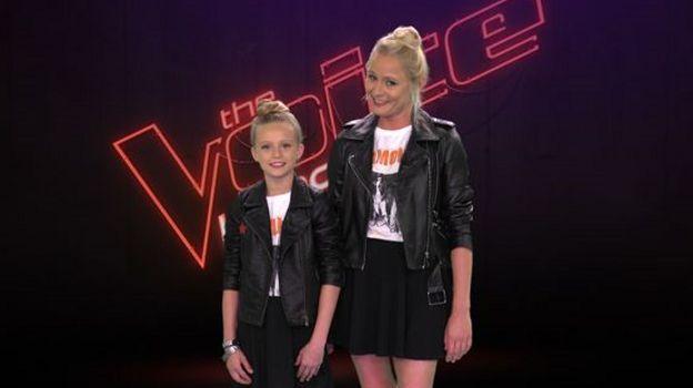 The Voice Kids