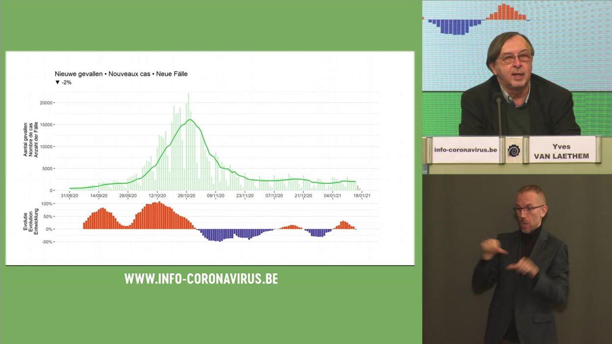 Coronavirus en Belgique : les chiffres de l'évolution de l'épidémie au 19 janvier 2021