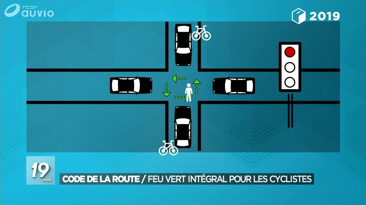 359d5a6960 Code de la route   Feu vert intégral pour les cyclistes