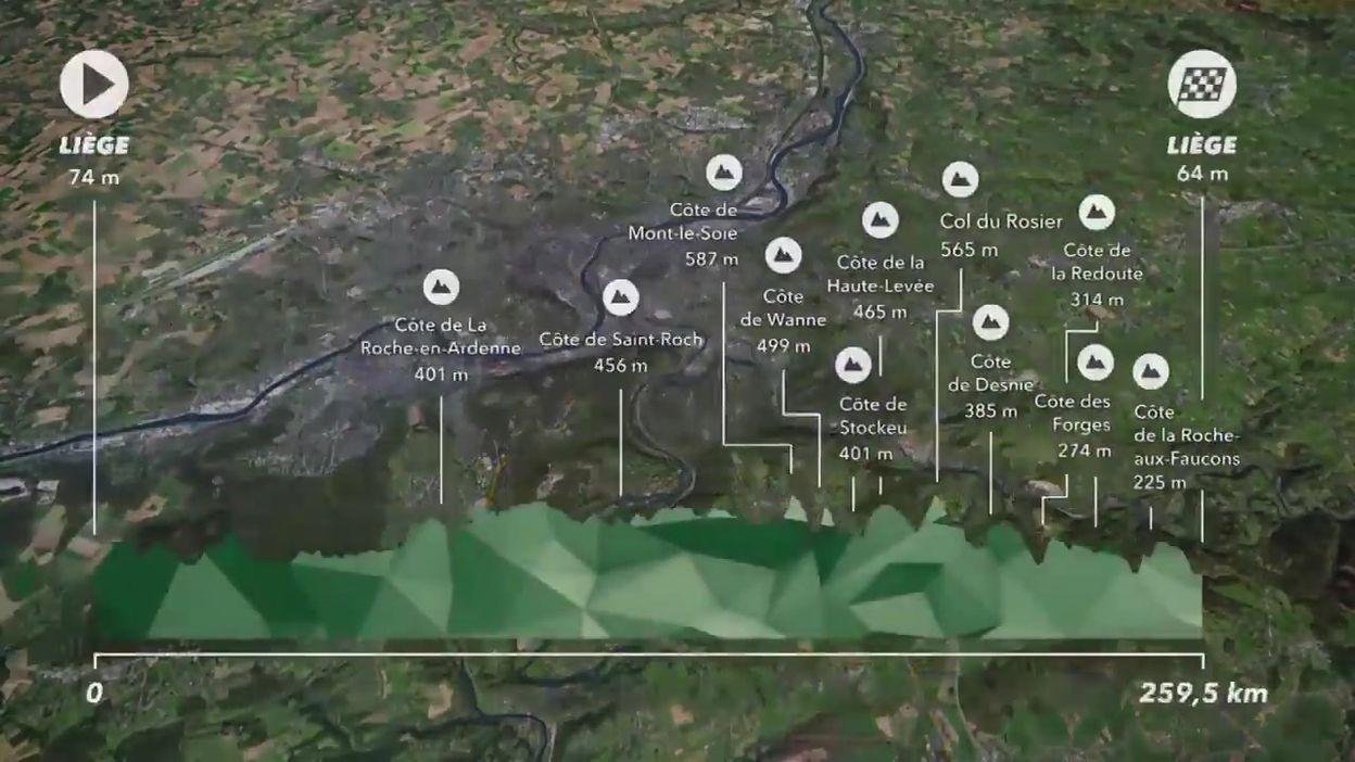 Liège-Bastogne-Liège 2021 : Le parcours du dimanche 25 avril 2021