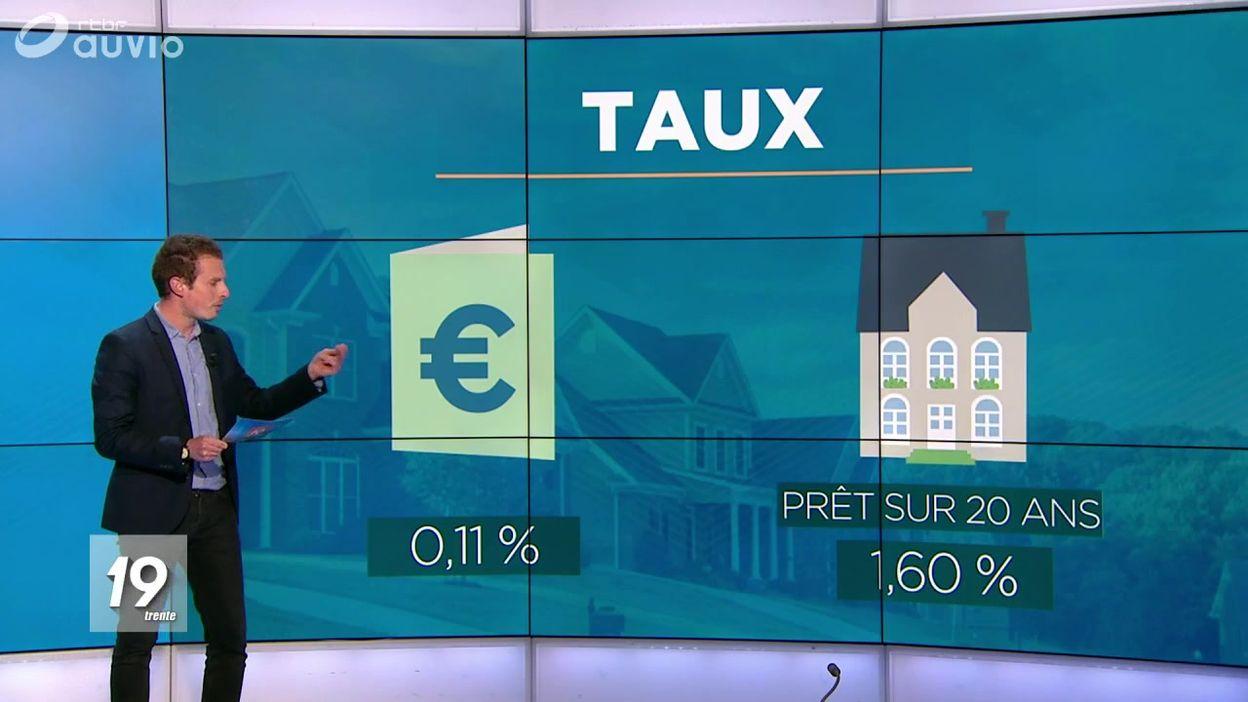 Les Clés de l'Info : les résidences secondaires des belges