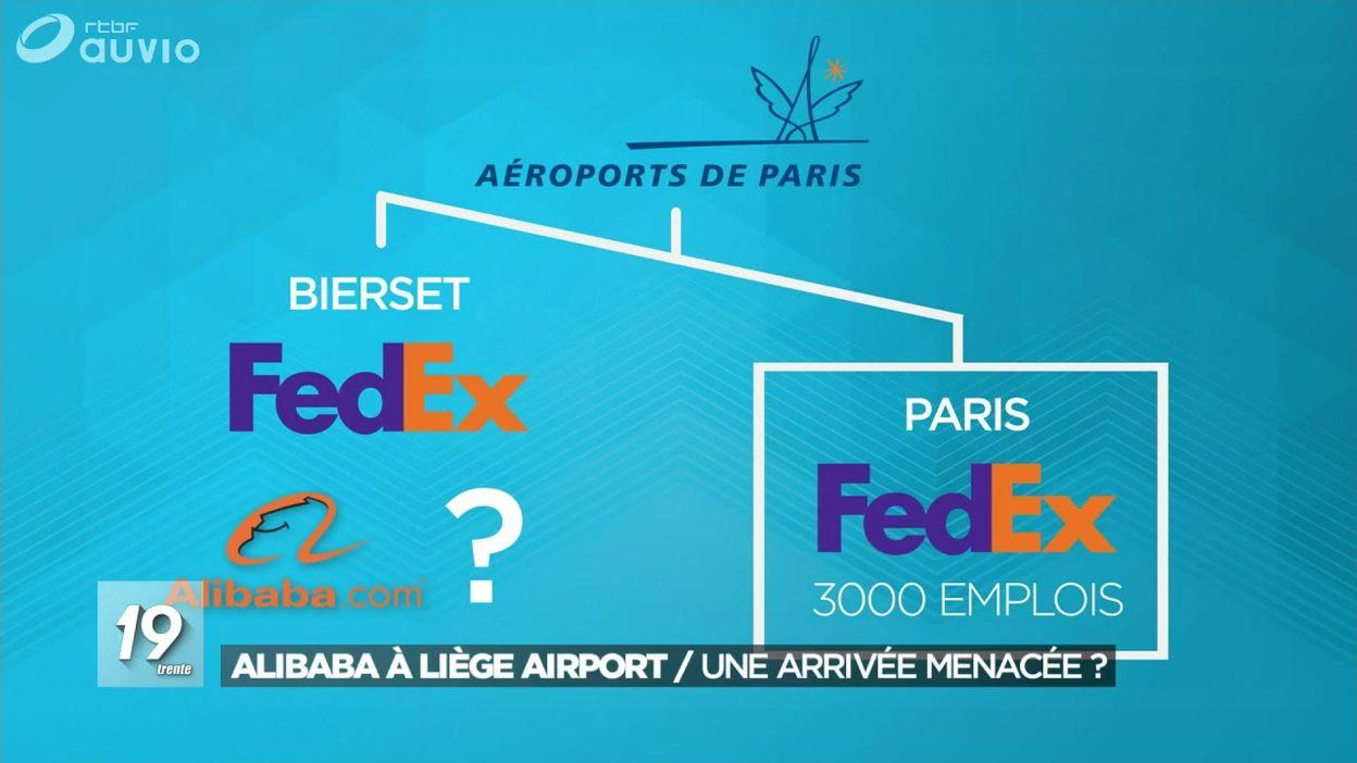 L'aéroport de Liège est-il au centre de la bataille entre Alibaba et Fedex ?