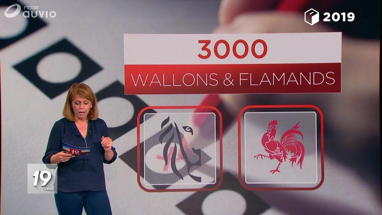 Les Clés de l'Info : les divergences d'opinions entre Wallons et Flamands