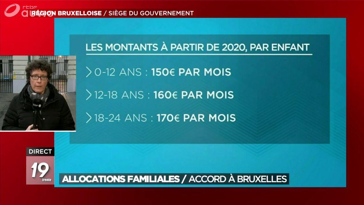 Accord Sur Les Allocations Familiales A Bruxelles Entre 150 Et 170