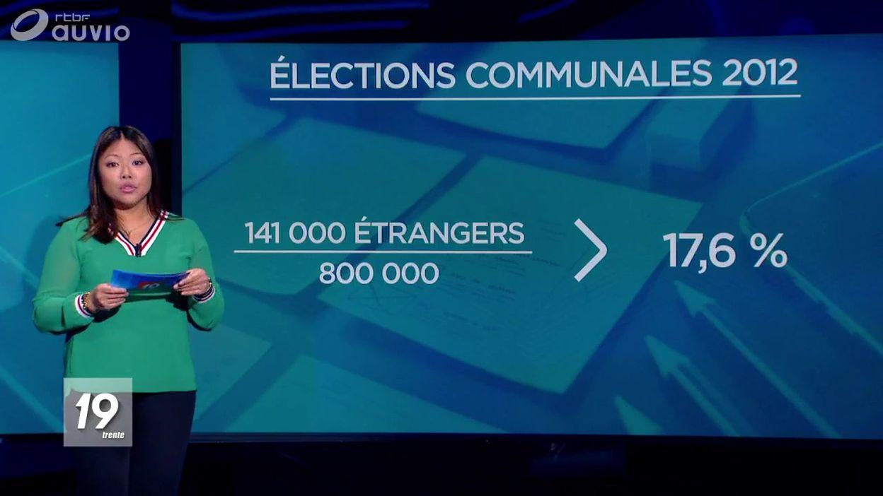 Les Clés de l'Info : le vote des électeurs étrangers aux communales