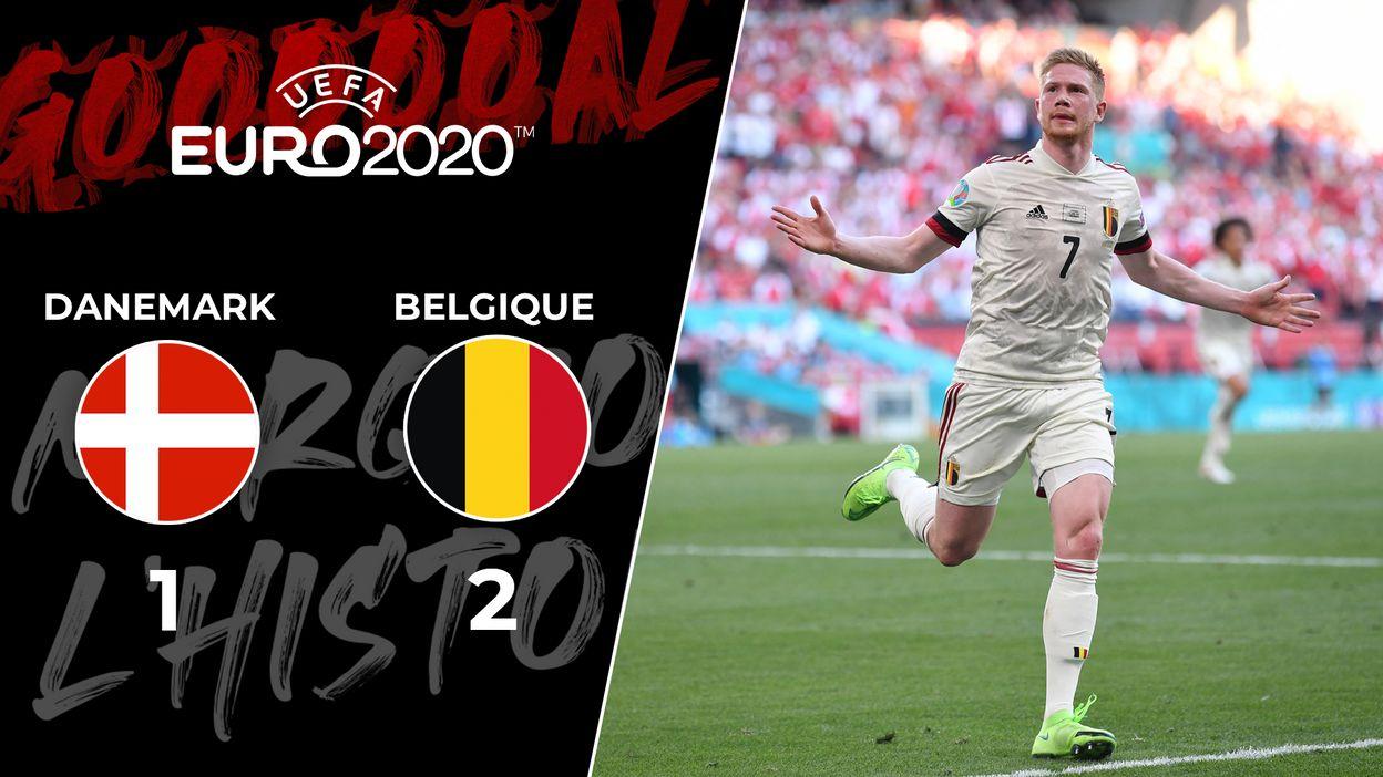 Danemark - Belgique : 17 juin 2021 (1-2)