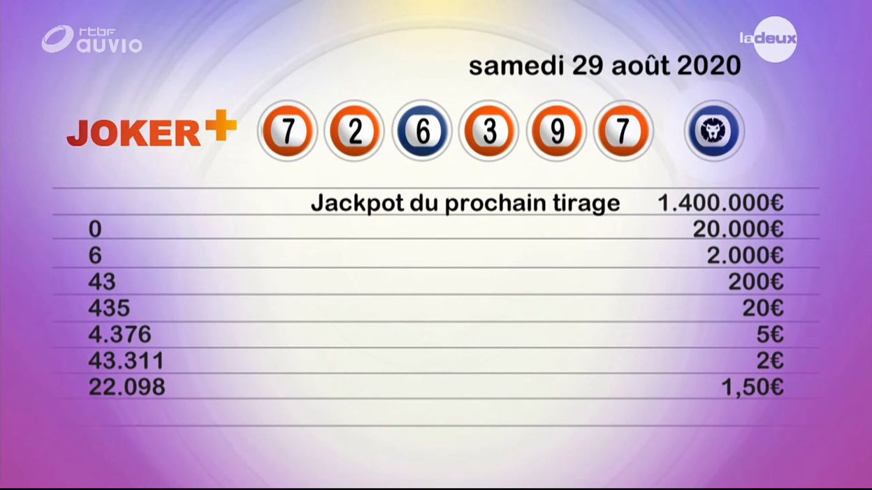 Rapports Lotto - Joker