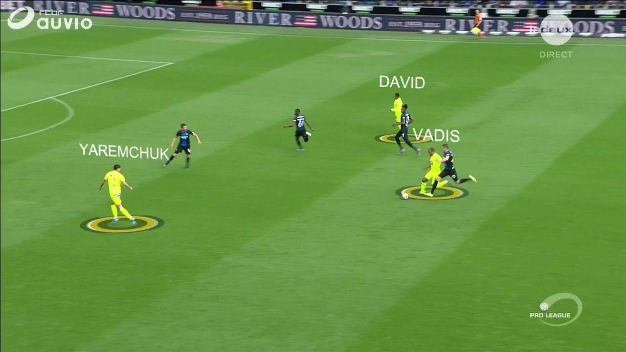 L'analyse tactique de FC Bruges - La Gantoise