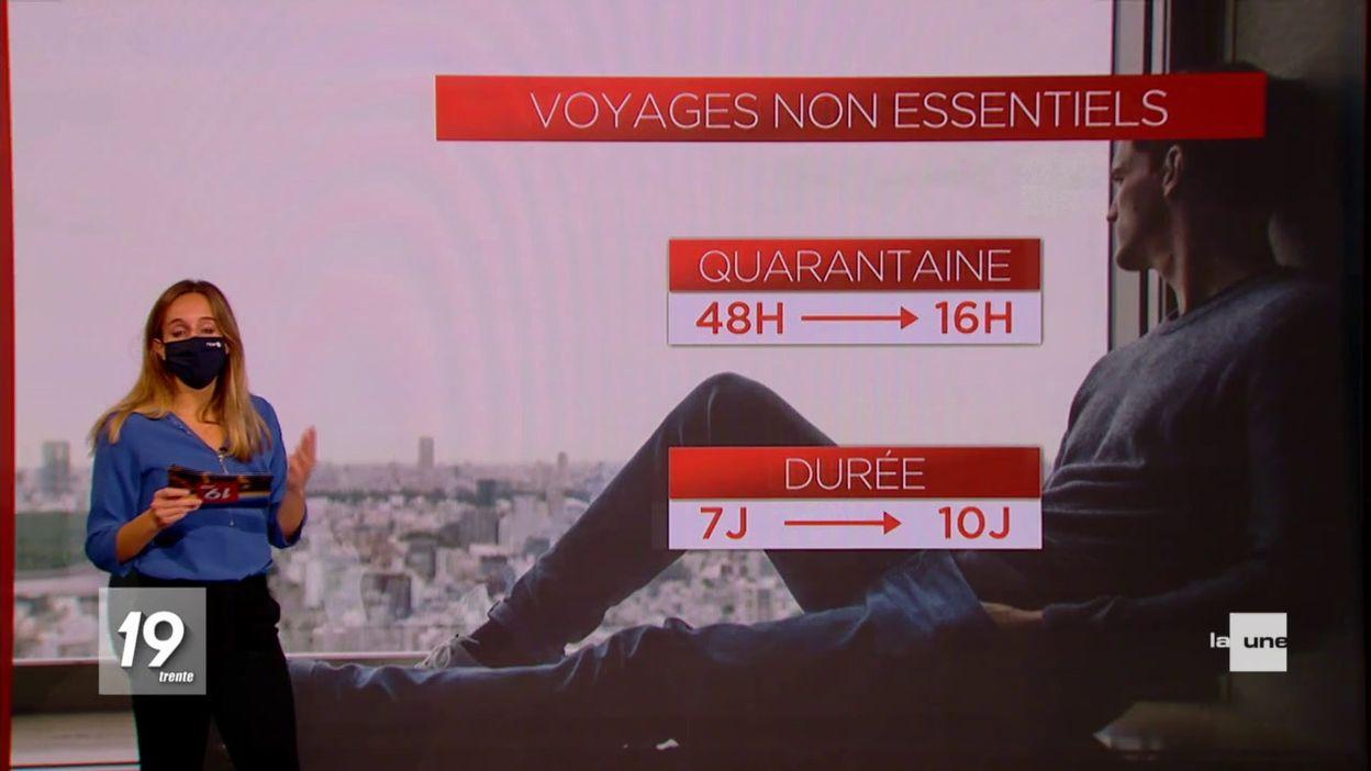 Voyages non essentiels