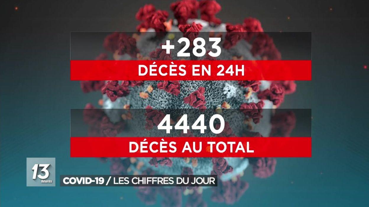 Les chiffres du jour du Covid-19 en Belgique