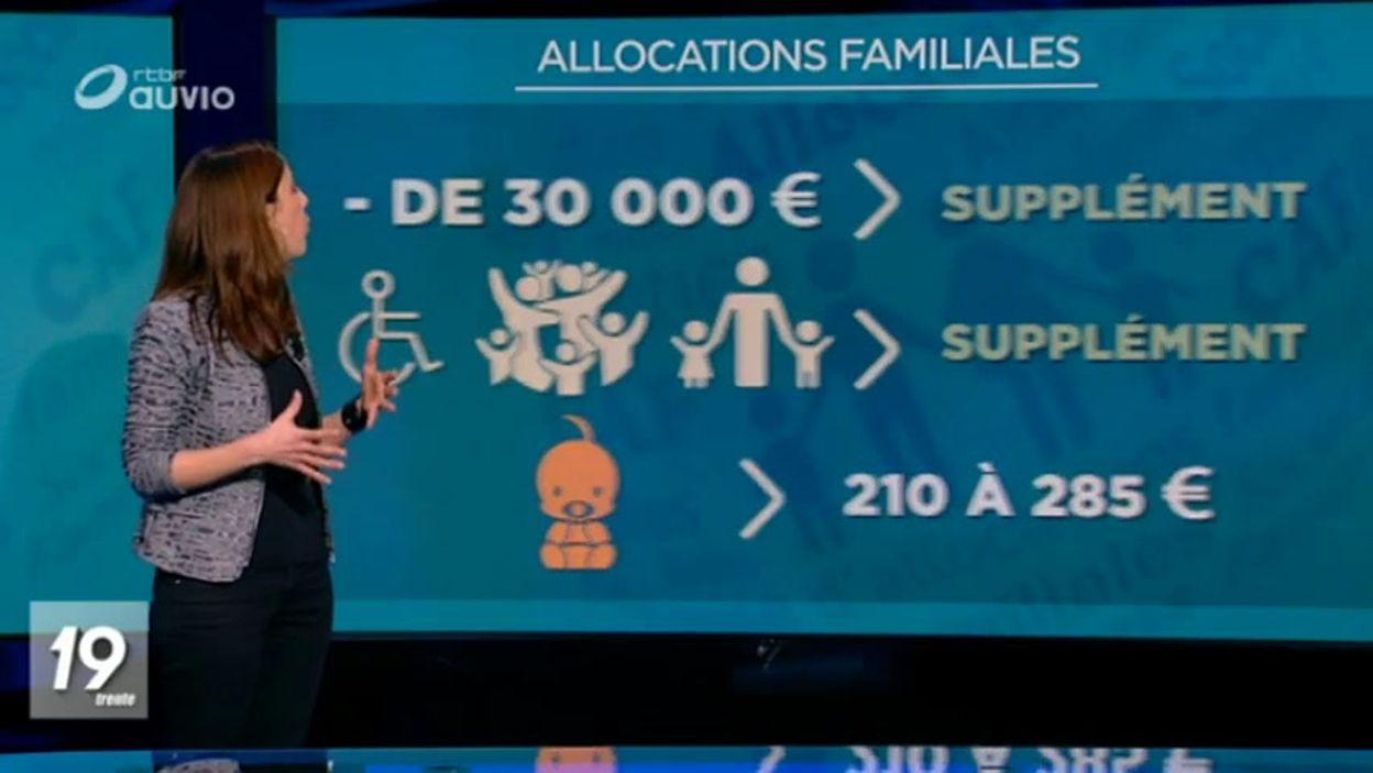 Allocations Familiales Voici En Details Le Futur Regime Wallon A